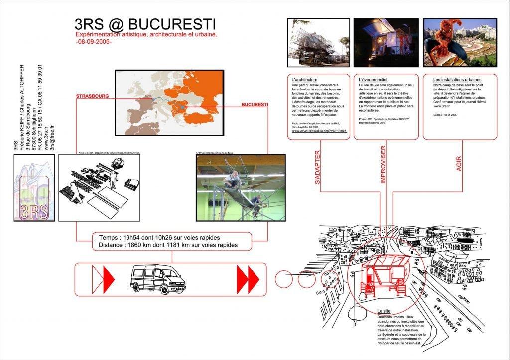 3RS@București